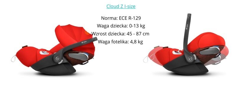 Cloud Z I-size