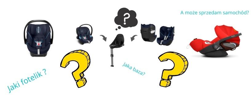 Jakie foteliki 0+ Cybexa wybrać? Które są najlepsze? Różne pytania.